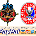 PayPal-Button-360-Eagles